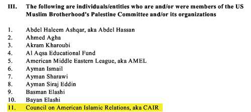 cair evidence holy land